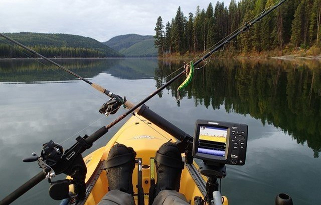 Best Fish Finder Mounts